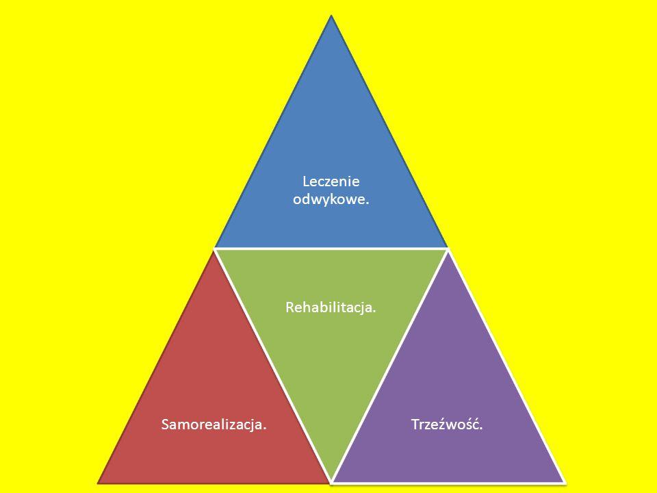 Leczenie odwykowe. Samorealizacja. Rehabilitacja. Trzeźwość.