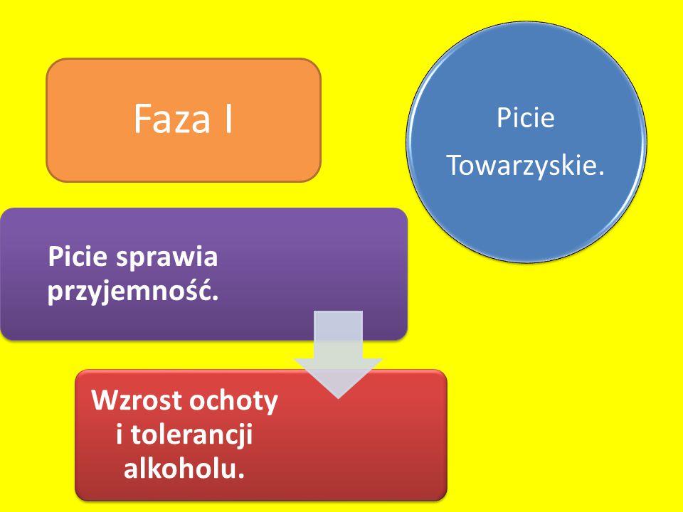 Picie Towarzyskie. Faza I Picie sprawia przyjemność. Wzrost ochoty i tolerancji alkoholu.