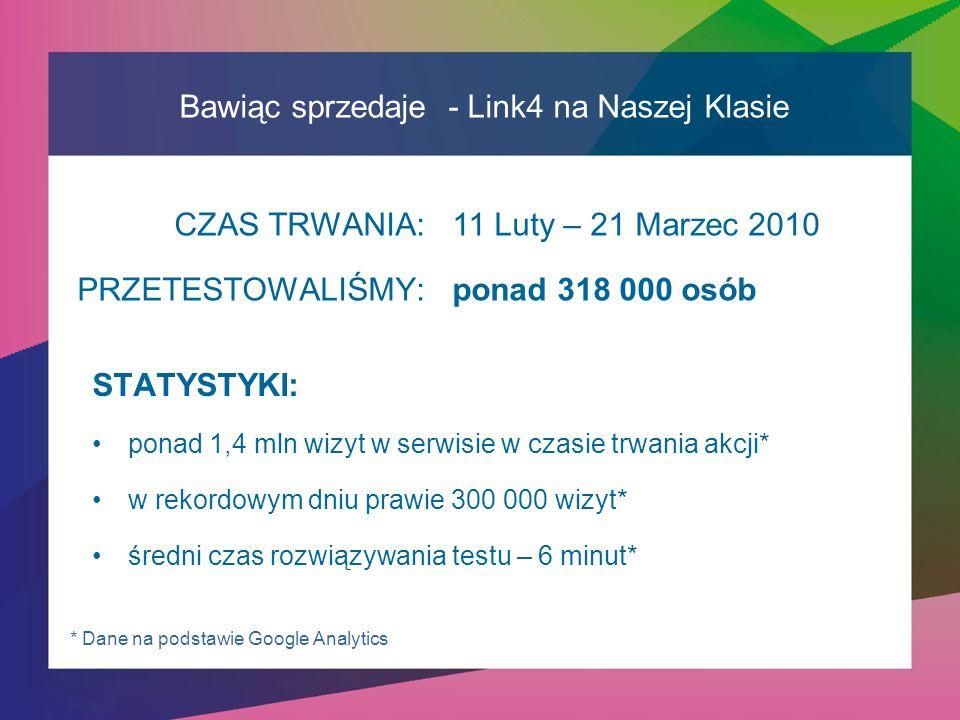 Bawiąc sprzedaje - Link4 na Naszej Klasie STATYSTYKI: ponad 1,4 mln wizyt w serwisie w czasie trwania akcji* w rekordowym dniu prawie 300 000 wizyt* ś