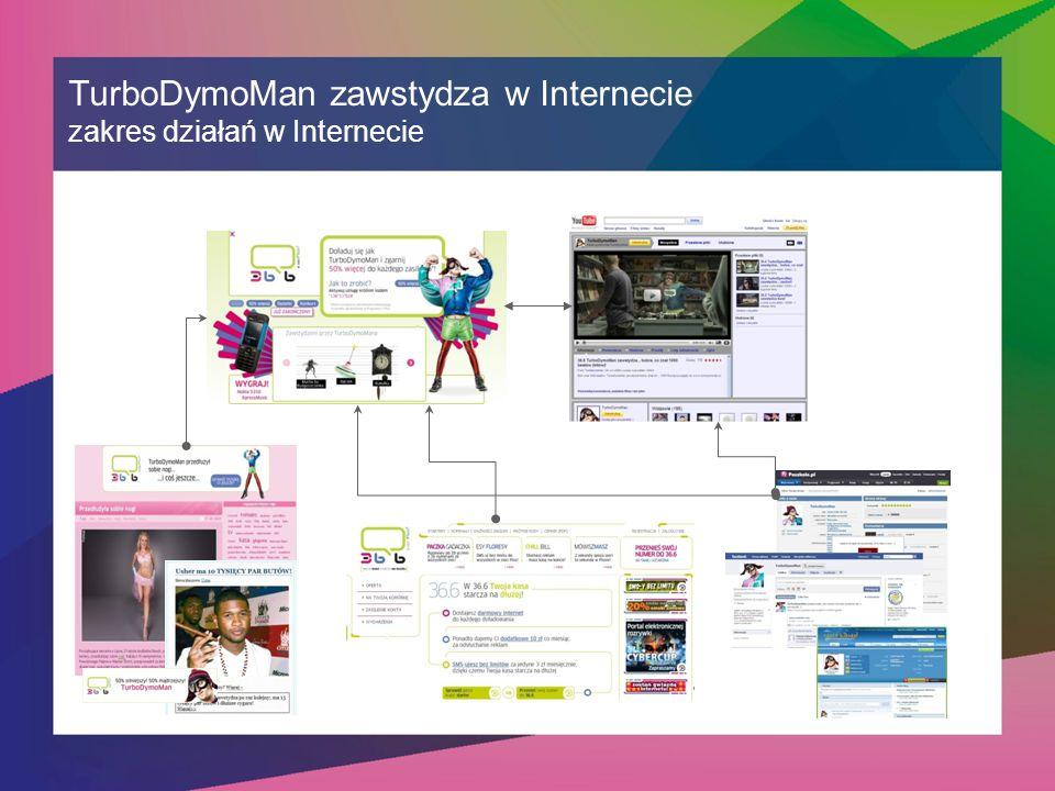 TurboDymoMan zawstydza w Internecie zakres działań w Internecie