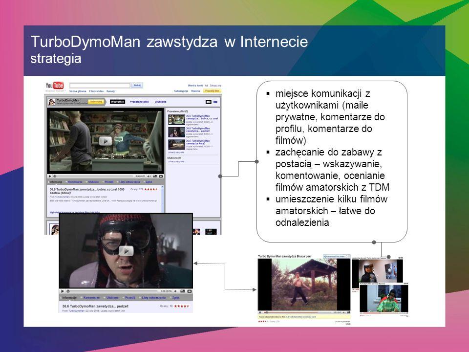 TurboDymoMan zawstydza w Internecie strategia  miejsce komunikacji z użytkownikami (maile prywatne, komentarze do profilu, komentarze do filmów)  zachęcanie do zabawy z postacią – wskazywanie, komentowanie, ocenianie filmów amatorskich z TDM  umieszczenie kilku filmów amatorskich – łatwe do odnalezienia