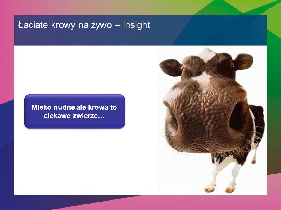 Mleko nudne ale krowa to ciekawe zwierze… Łaciate krowy na żywo – insight