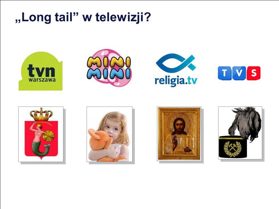 """Long tail w telewizji"