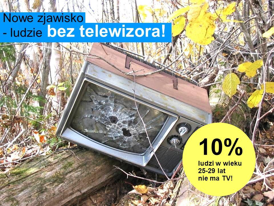 - ludzie bez telewizora! Nowe zjawisko 10% ludzi w wieku 25-29 lat nie ma TV!