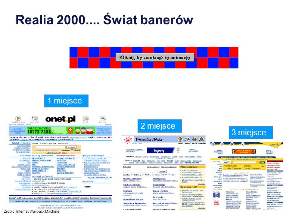 Źródło: Internet Wayback Machine 1 miejsce 2 miejsce 3 miejsce Realia 2000.... Świat banerów