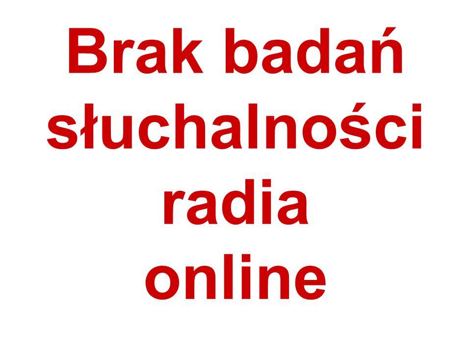 Brak badań słuchalności radia online
