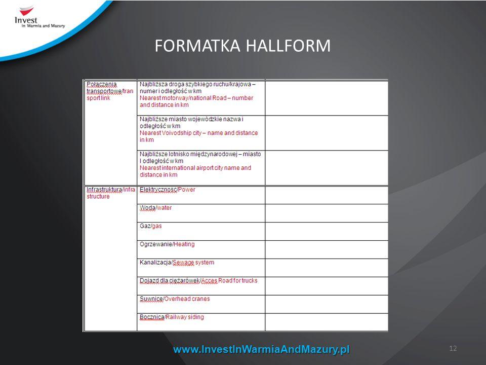 www.InvestInWarmiaAndMazury.pl FORMATKA HALLFORM 12