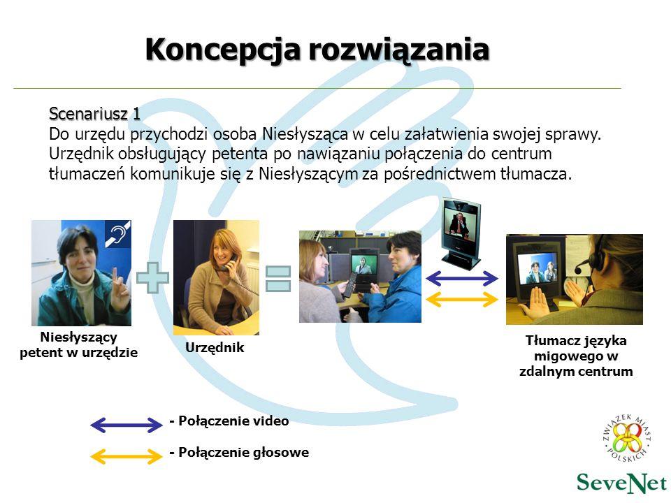 Tłumacz języka migowego w zdalnym centrum Koncepcja rozwiązania Urzędnik Niesłyszący petent poza urzędem - Połączenie video - Połączenie głosowe Scenariusz 2 Osoba Niesłysząca łączy się za pomocą terminala video do centrum tłumaczeń.