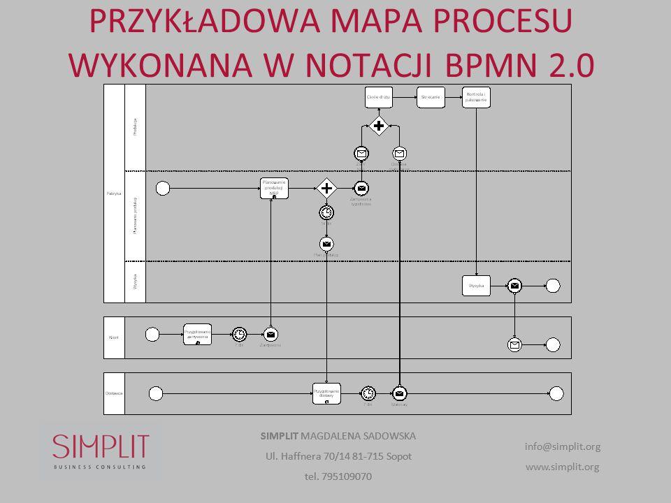 PRZYK Ł ADOWA MAPA PROCESU WYKONANA W NOTACJI BPMN 2.0 info@simplit.org www.simplit.org SIMPLIT MAGDALENA SADOWSKA Ul. Haffnera 70/14 81-715 Sopot tel