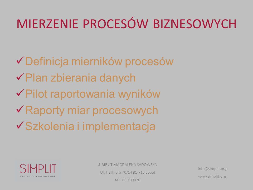 MIERZENIE PROCESÓW BIZNESOWYCH Definicja mierników procesów Plan zbierania danych Pilot raportowania wyników Raporty miar procesowych Szkolenia i implementacja info@simplit.org www.simplit.org SIMPLIT MAGDALENA SADOWSKA Ul.