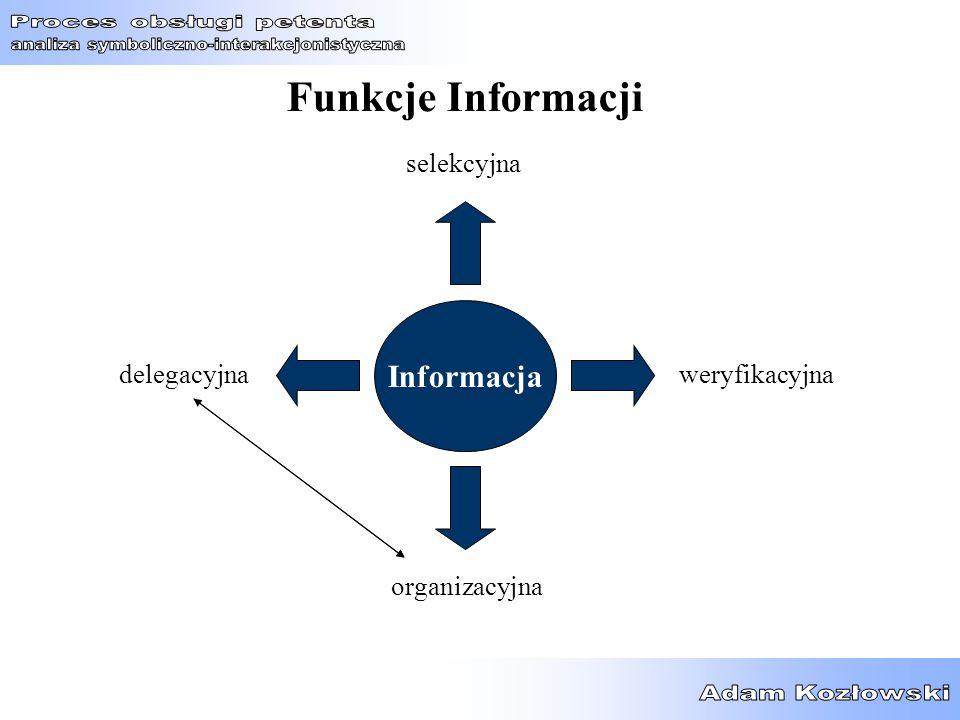 Funkcje Informacji Informacja weryfikacyjnadelegacyjna selekcyjna organizacyjna