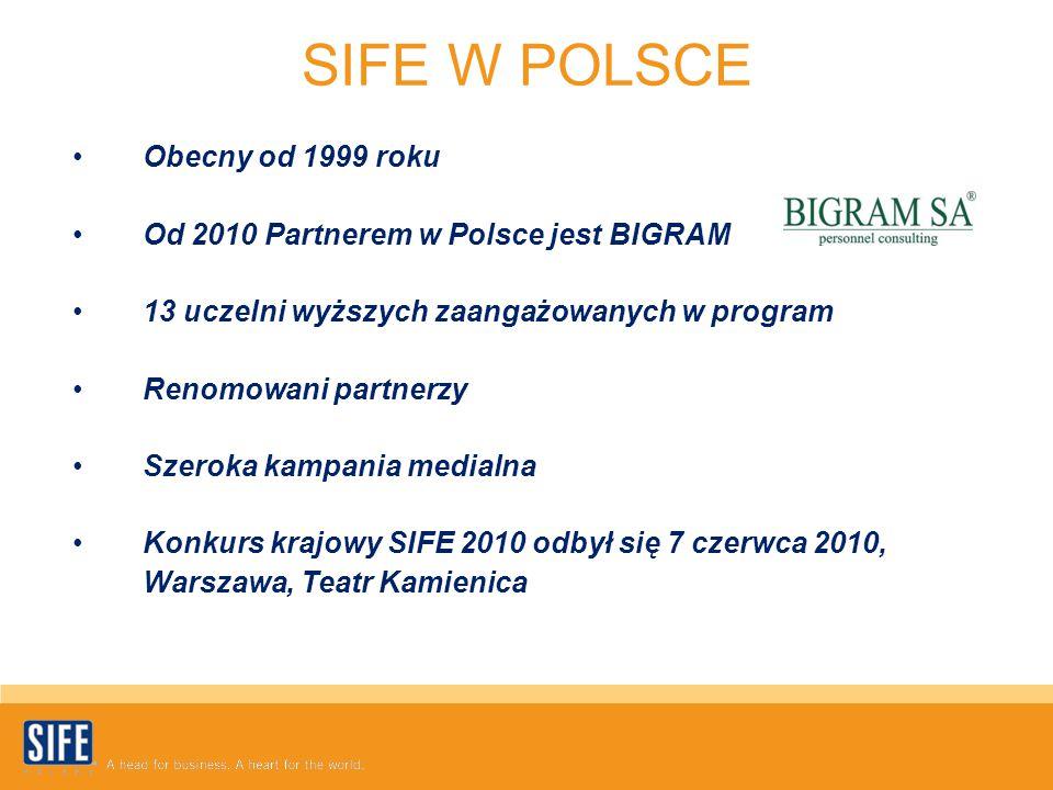 SIFE W POLSCE Obecny od 1999 roku Od 2010 Partnerem w Polsce jest BIGRAM 13 uczelni wyższych zaangażowanych w program Renomowani partnerzy Szeroka kampania medialna Konkurs krajowy SIFE 2010 odbył się 7 czerwca 2010, Warszawa, Teatr Kamienica