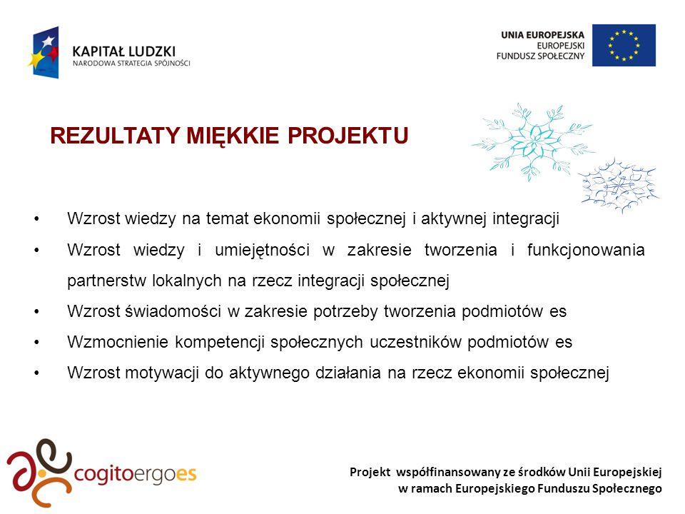 Projekt współfinansowany ze środków Unii Europejskiej w ramach Europejskiego Funduszu Społecznego Wzrost wiedzy na temat ekonomii społecznej ex-anteex-post