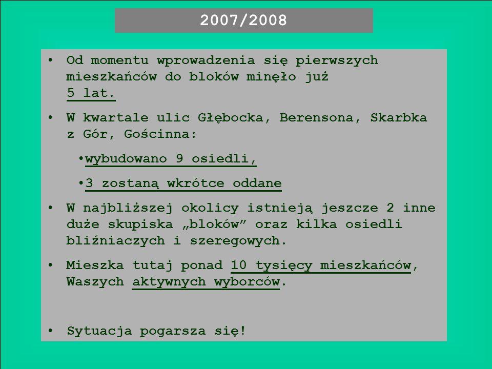 2007/2008 Od momentu wprowadzenia się pierwszych mieszkańców do bloków minęło już 5 lat.