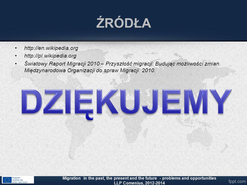 ŹRÓDŁA http://en.wikipedia.org http://pl.wikipedia.org Światowy Raport Migracji 2010 – Przyszłość migracji: Budując możliwości zmian. Międzynarodowa O