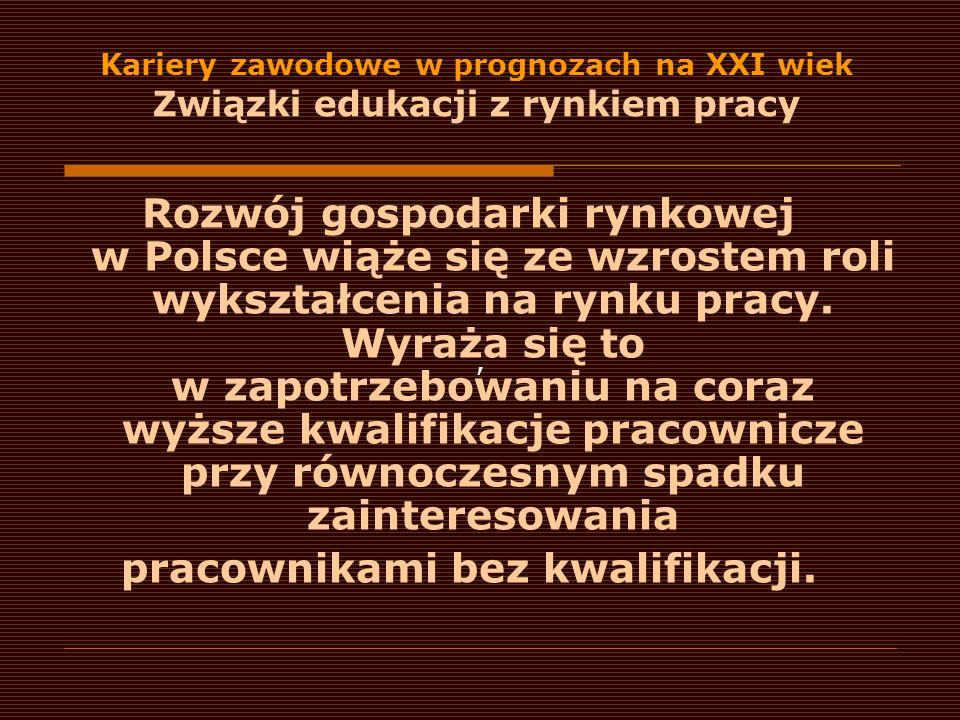 Kariery zawodowe w prognozach na XXI wiek Związki edukacji z rynkiem pracy Rozwój gospodarki rynkowej w Polsce wiąże się ze wzrostem roli wykształceni