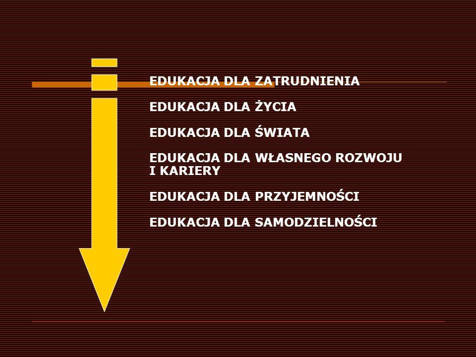 EDUKACJA DLA ZATRUDNIENIA EDUKACJA DLA ŻYCIA EDUKACJA DLA ŚWIATA EDUKACJA DLA WŁASNEGO ROZWOJU I KARIERY EDUKACJA DLA PRZYJEMNOŚCI EDUKACJA DLA SAMODZ