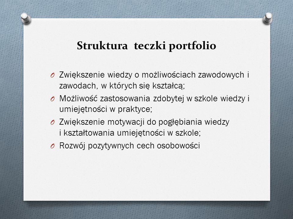 Struktura teczki portfolio O Zwiększenie wiedzy o możliwościach zawodowych i zawodach, w których się kształcą; O Możliwość zastosowania zdobytej w szk