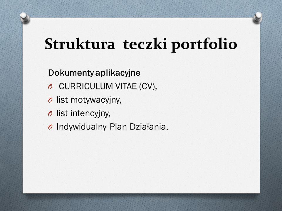 Struktura teczki portfolio Dokumenty aplikacyjne O CURRICULUM VITAE (CV), O list motywacyjny, O list intencyjny, O Indywidualny Plan Działania.