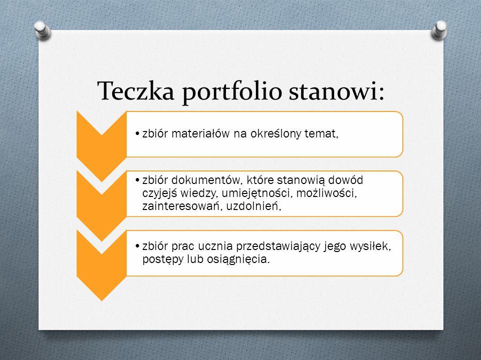 Teczka portfolio stanowi: zbiór materiałów na określony temat, zbiór dokumentów, które stanowią dowód czyjejś wiedzy, umiejętności, możliwości, zaint