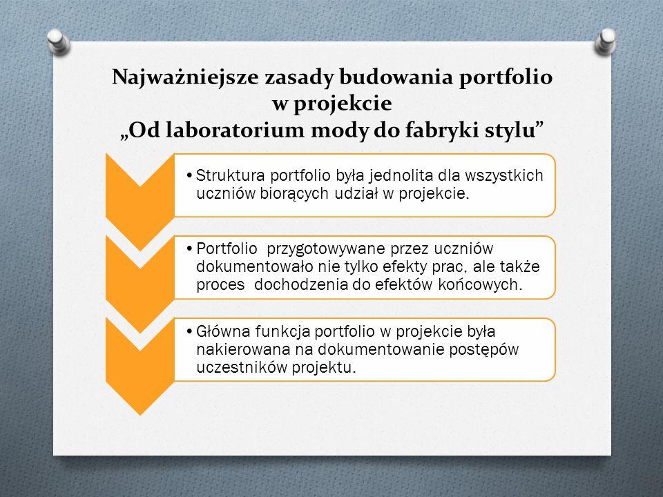 """Najważniejsze zasady budowania portfolio w projekcie """"Od laboratorium mody do fabryki stylu"""" Struktura portfolio była jednolita dla wszystkich uczniów"""