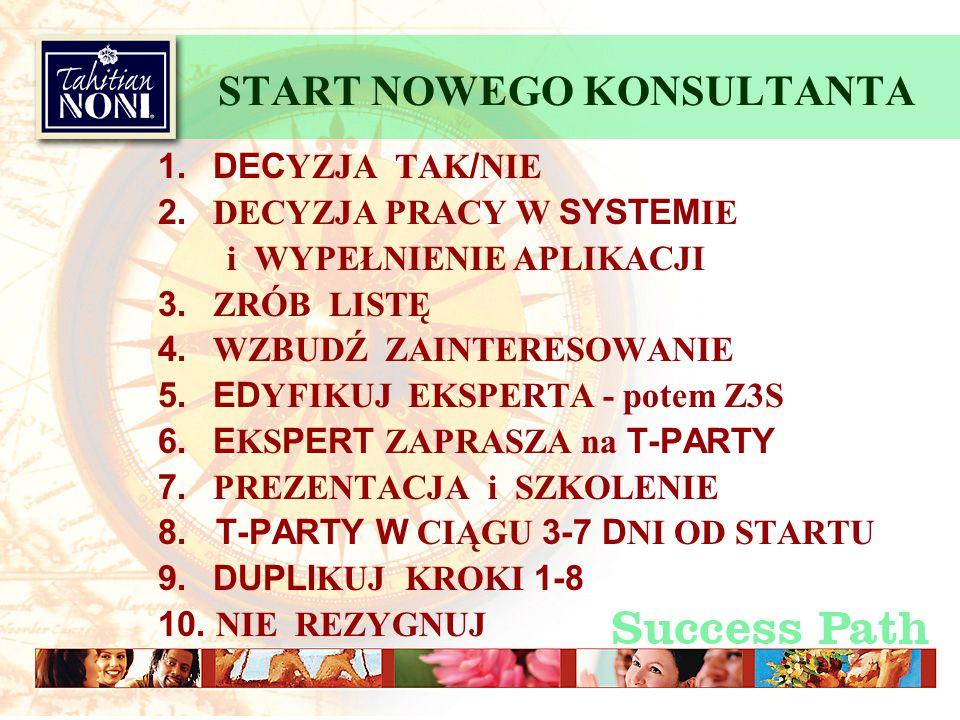 ZASADY POZYSKANIA KLIENTÓW 1. Przyjazny kontra Zimny Rynek 2.
