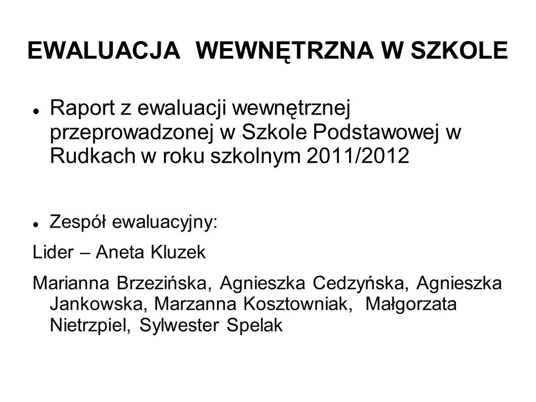 EWALUACJA WEWNĘTRZNA W SZKOLE Raport z ewaluacji wewnętrznej przeprowadzonej w Szkole Podstawowej w Rudkach w roku szkolnym 2011/2012 Zespół ewaluacyj