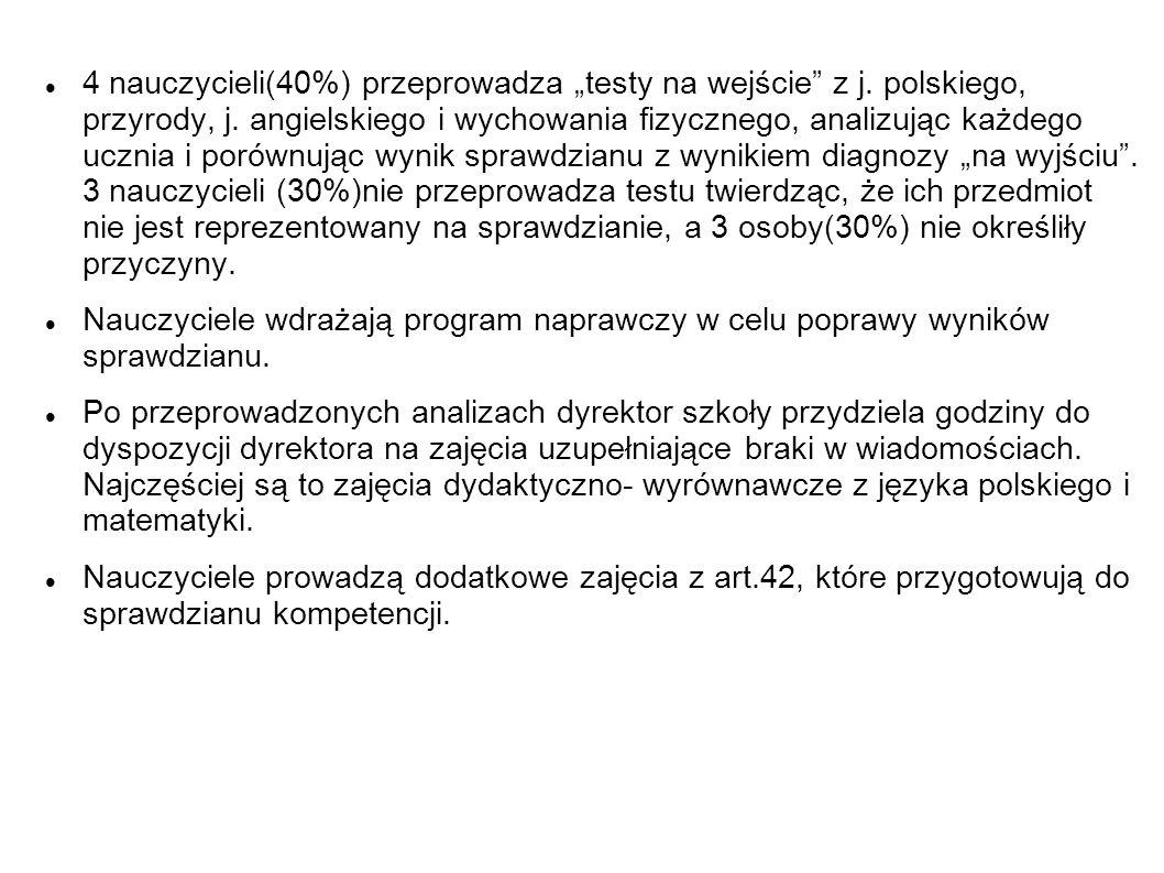 """4 nauczycieli(40%) przeprowadza """"testy na wejście"""" z j. polskiego, przyrody, j. angielskiego i wychowania fizycznego, analizując każdego ucznia i poró"""
