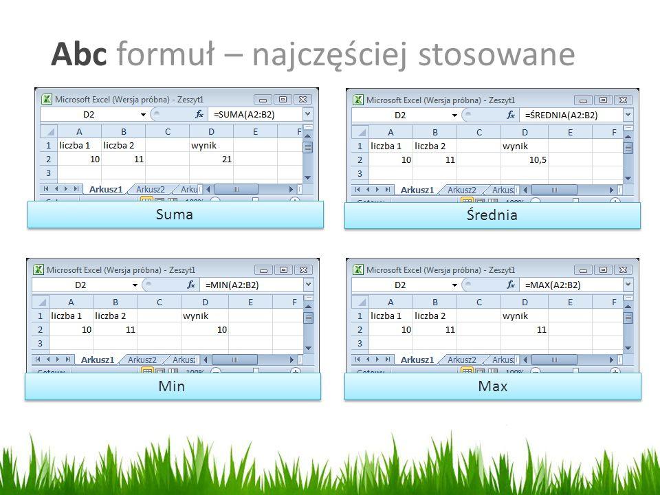 Abc formuł – najczęściej stosowane Suma Średnia Max Min