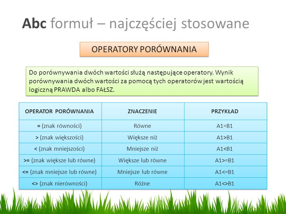 Abc formuł – najczęściej stosowane Do porównywania dwóch wartości służą następujące operatory.