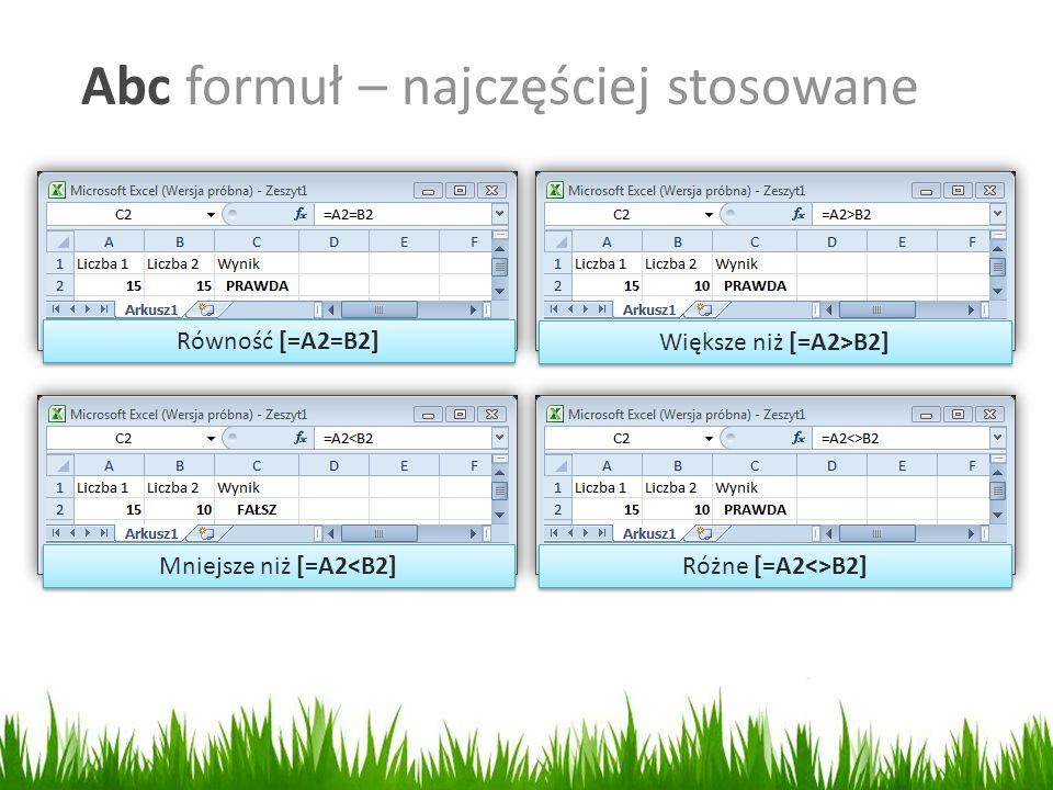 Abc formuł – najczęściej stosowane Równość [=A2=B2] Większe niż [=A2>B2] Mniejsze niż [=A2<B2] Różne [=A2<>B2]