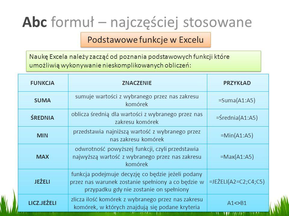 Abc formuł – najczęściej stosowane Naukę Excela należy zacząć od poznania podstawowych funkcji które umożliwią wykonywanie nieskomplikowanych obliczeń: Podstawowe funkcje w Excelu