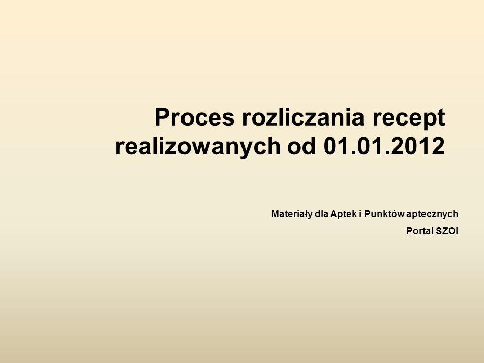 Proces rozliczania recept realizowanych od 01.01.2012 Materiały dla Aptek i Punktów aptecznych Portal SZOI