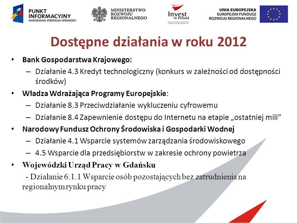Dostępne działania w roku 2012 Bank Gospodarstwa Krajowego: – Działanie 4.3 Kredyt technologiczny (konkurs w zależności od dostępności środków) Władza