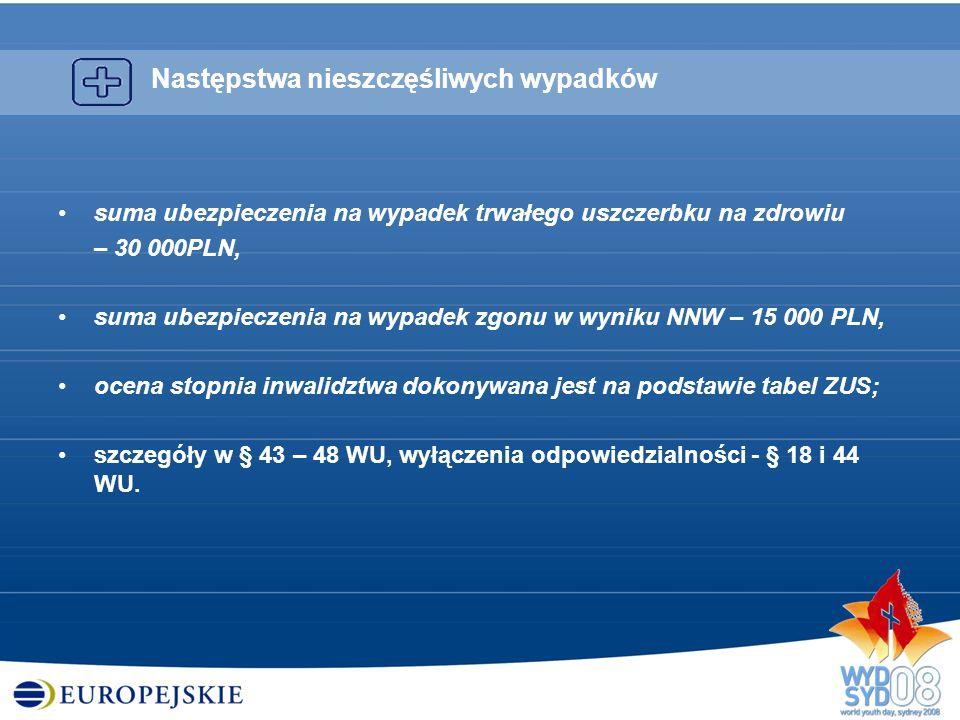 suma ubezpieczenia na wypadek trwałego uszczerbku na zdrowiu – 30 000PLN, suma ubezpieczenia na wypadek zgonu w wyniku NNW – 15 000 PLN, ocena stopnia