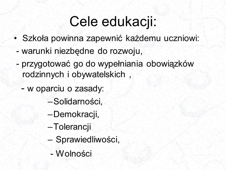 Cele edukacji: Kształcenie i wychowanie służy rozwijaniu u młodzieży poczucia odpowiedzialności, miłości ojczyzny oraz poszanowania dla polskiego dziedzictwa kulturowego, przy jednoczesnym otwarciu się na wartości kultur Europy i świata.