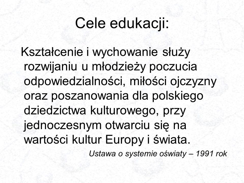 Cele edukacji: Kształcenie i wychowanie służy rozwijaniu u młodzieży poczucia odpowiedzialności, miłości ojczyzny oraz poszanowania dla polskiego dzie