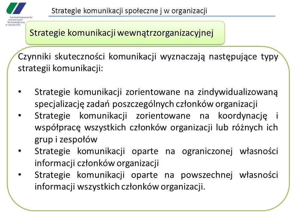 Strategie komunikacji społeczne j w organizacji Strategie komunikacji wewnątrzorganizacyjnej Czynniki skuteczności komunikacji wyznaczają następujące typy strategii komunikacji: Strategie komunikacji zorientowane na zindywidualizowaną specjalizację zadań poszczególnych członków organizacji Strategie komunikacji zorientowane na koordynację i współpracę wszystkich członków organizacji lub różnych ich grup i zespołów Strategie komunikacji oparte na ograniczonej własności informacji członków organizacji Strategie komunikacji oparte na powszechnej własności informacji wszystkich członków organizacji.