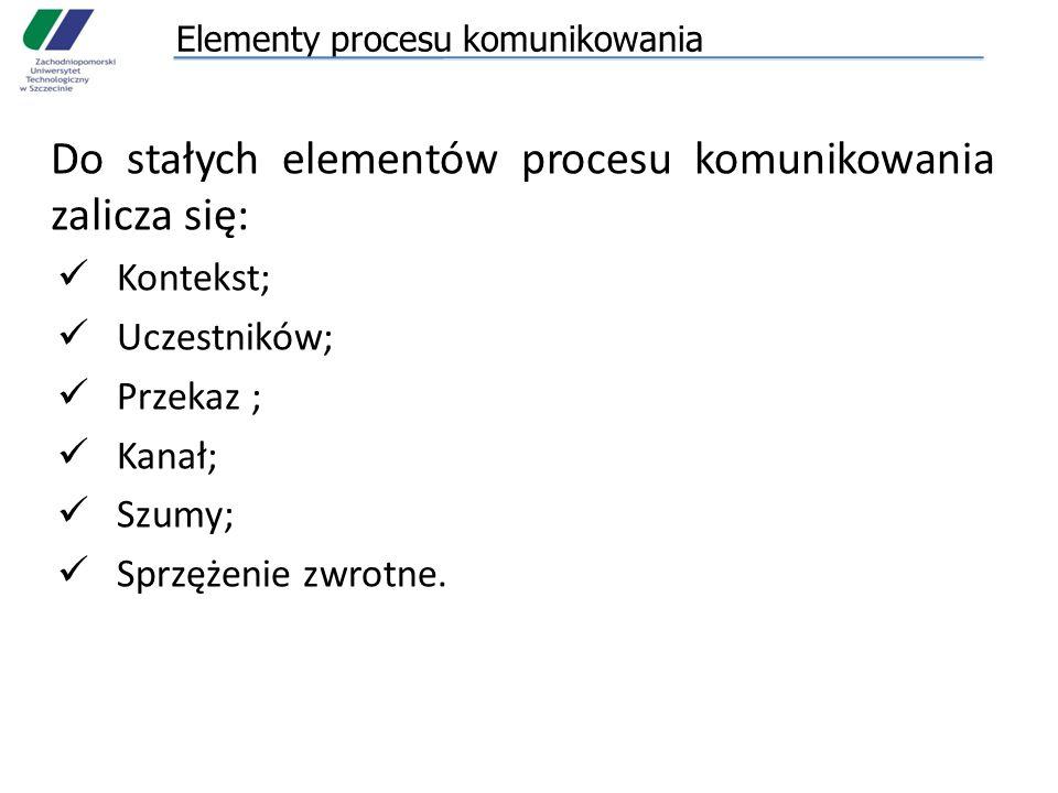 Elementy procesu komunikowania Do stałych elementów procesu komunikowania zalicza się: Kontekst; Uczestników; Przekaz ; Kanał; Szumy; Sprzężenie zwrot
