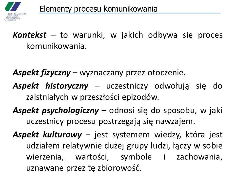 Elementy procesu komunikowania Kontekst – to warunki, w jakich odbywa się proces komunikowania. Aspekt fizyczny – wyznaczany przez otoczenie. Aspekt h