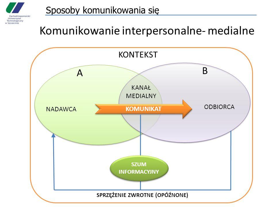 Sposoby komunikowania się KONTEKST A B NADAWCA ODBIORCA KOMUNIKAT KANAŁ MEDIALNY SZUM INFORMACYJNY SPRZĘŻENIE ZWROTNE (OPÓŹNONE) Komunikowanie interpersonalne- medialne