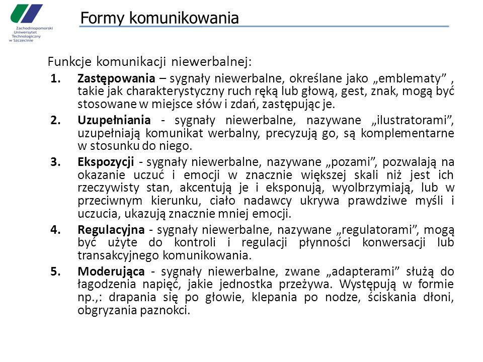 """Formy komunikowania Funkcje komunikacji niewerbalnej: 1.Zastępowania – sygnały niewerbalne, określane jako """"emblematy"""", takie jak charakterystyczny ru"""