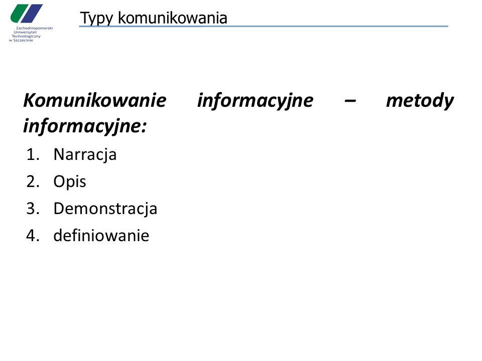 Typy komunikowania Komunikowanie informacyjne – metody informacyjne: 1.Narracja 2.Opis 3.Demonstracja 4.definiowanie