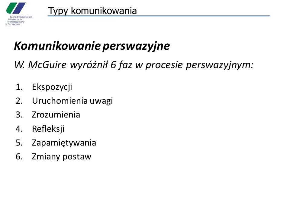 Typy komunikowania Komunikowanie perswazyjne W. McGuire wyróżnił 6 faz w procesie perswazyjnym: 1.Ekspozycji 2.Uruchomienia uwagi 3.Zrozumienia 4.Refl
