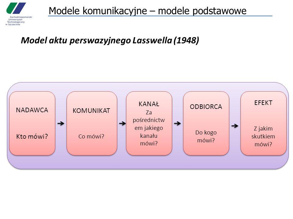 Modele komunikacyjne – modele podstawowe Model aktu perswazyjnego Lasswella (1948) NADAWCA Kto mówi? NADAWCA Kto mówi? KOMUNIKAT Co mówi? KOMUNIKAT Co