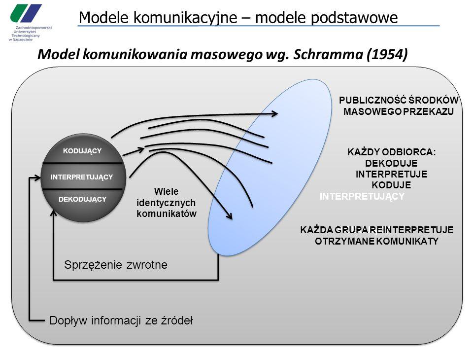 Modele komunikacyjne – modele podstawowe Model komunikowania masowego wg. Schramma (1954) KODUJĄCY INTERPRETUJĄCY DEKODUJĄCY INTERPRETUJĄCY KODUJĄCY D