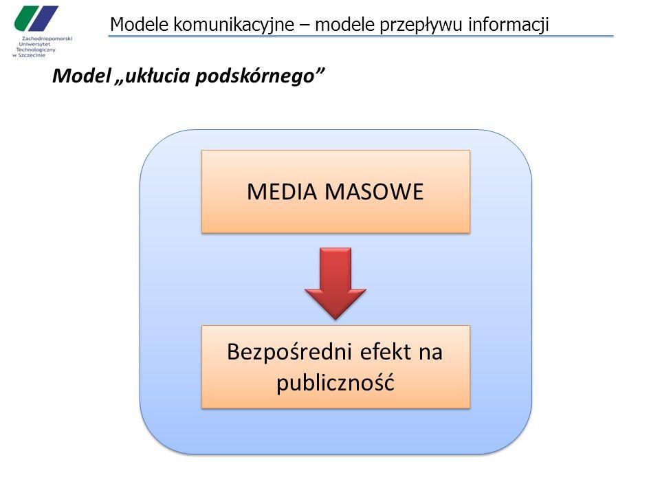 """Modele komunikacyjne – modele przepływu informacji Model """"ukłucia podskórnego"""" MEDIA MASOWE Bezpośredni efekt na publiczność"""
