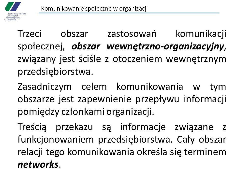Komunikowanie społeczne w organizacji Trzeci obszar zastosowań komunikacji społecznej, obszar wewnętrzno-organizacyjny, związany jest ściśle z otoczeniem wewnętrznym przedsiębiorstwa.