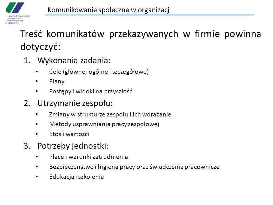 Komunikowanie społeczne w organizacji Treść komunikatów przekazywanych w firmie powinna dotyczyć: 1.Wykonania zadania: Cele (główne, ogólne i szczegół