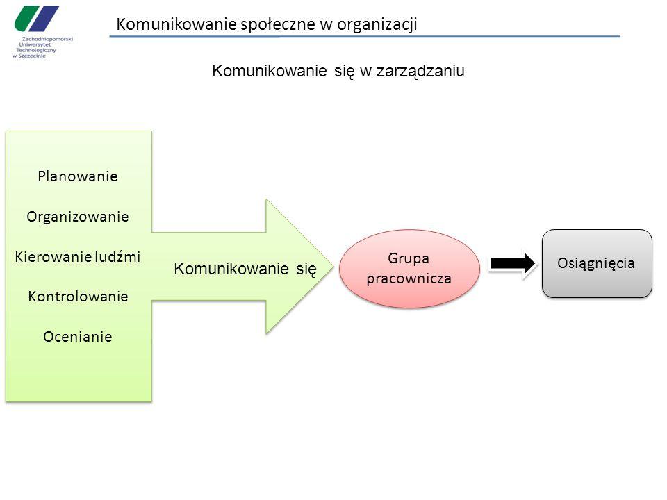 Komunikowanie społeczne w organizacji Komunikowanie się w zarządzaniu Planowanie Organizowanie Kierowanie ludźmi Kontrolowanie Ocenianie Planowanie Organizowanie Kierowanie ludźmi Kontrolowanie Ocenianie Komunikowanie się Grupa pracownicza Osiągnięcia